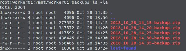 backupcontent